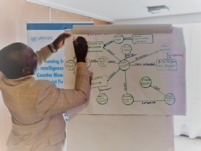 UNODC Counter-Financing of Terrorism Analysis Training Courses conducted in Tanzania and in Kenya